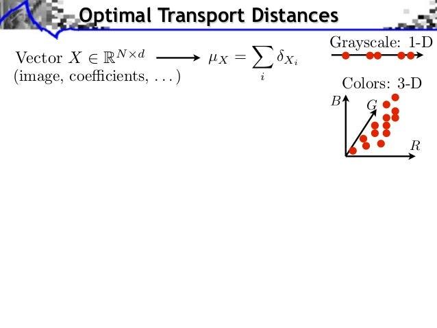 Optimal Transport Distances                                              Grayscale: 1-DVector X RN d                 µX = ...