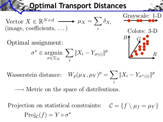 Optimal Transport Distances                                                             Grayscale: 1-DVector X RN d       ...