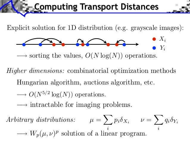Computing Transport DistancesExplicit solution for 1D distribution (e.g. grayscale images):                               ...