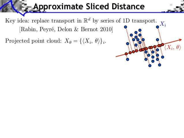 Approximate Sliced DistanceKey idea: replace transport in Rd by series of 1D transport.                                   ...