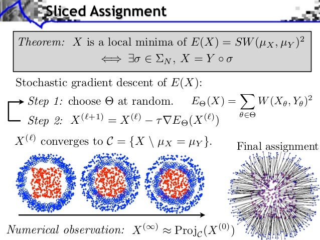 Sliced Assignment Theorem: X is a local minima of E(X) = SW (µX , µY )2                            N, X = Y Stochastic gra...