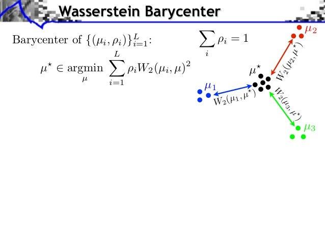 Wasserstein Barycenter                                                                             µ2Barycenter of {(µi , ...