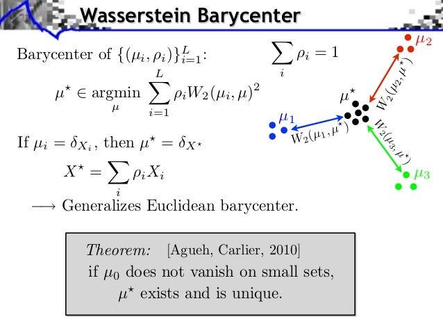 Wasserstein Barycenter                                                                               µ2Barycenter of {(µi ...