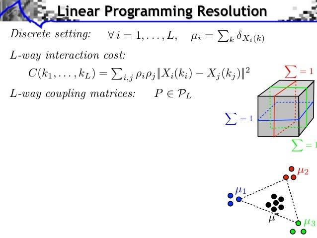 Linear Programming ResolutionDiscrete setting:          i = 1, . . . , L,     µi =     k Xi (k)L-way interaction cost:   C...