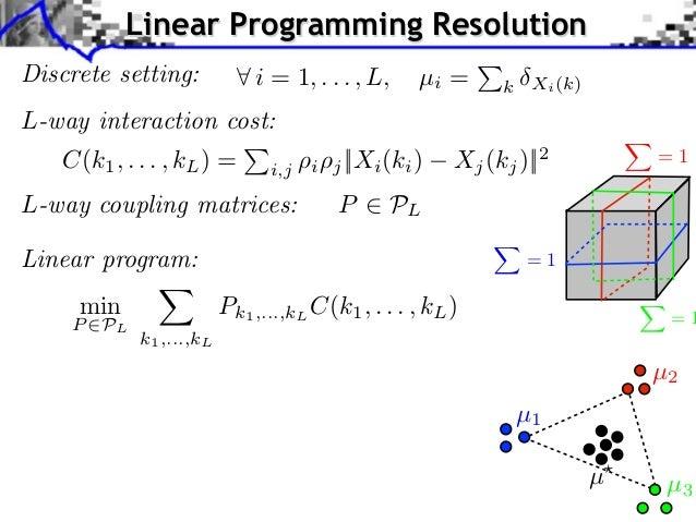 Linear Programming ResolutionDiscrete setting:            i = 1, . . . , L,      µi =     k Xi (k)L-way interaction cost: ...