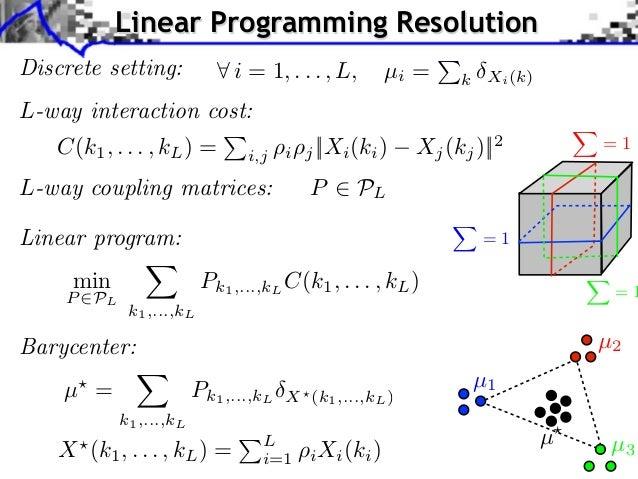 Linear Programming ResolutionDiscrete setting:            i = 1, . . . , L,         µi =   k Xi (k)L-way interaction cost:...