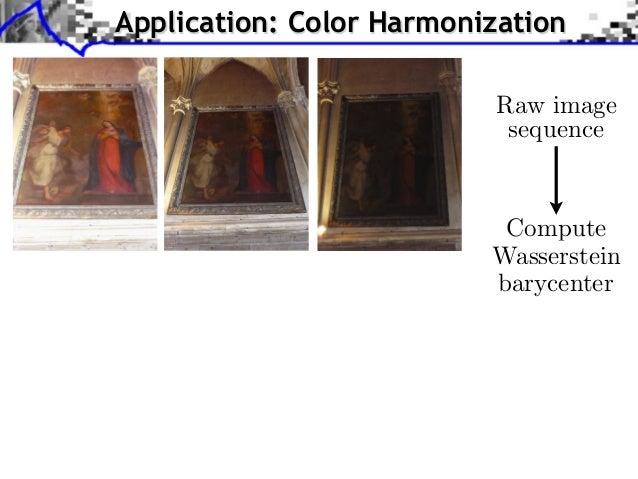 . . . Step compute Sliced-Wasserstein Barycenter ofofof color statistics;    Step 1: compute Sliced-Wasserstein Barycenter...