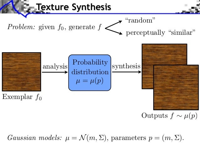 """Texture Synthesis                                       """"random"""" Problem: given f0 , generate f                           ..."""
