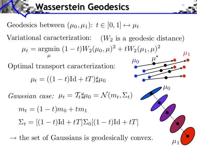 Wasserstein GeodesicsGeodesics between (µ0 , µ1 ): t        [0, 1]    µtVariational caracterization: (W2 is a geodesic dis...
