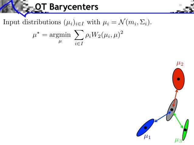 OT Barycenters                      µ2                 µ1                      µ3
