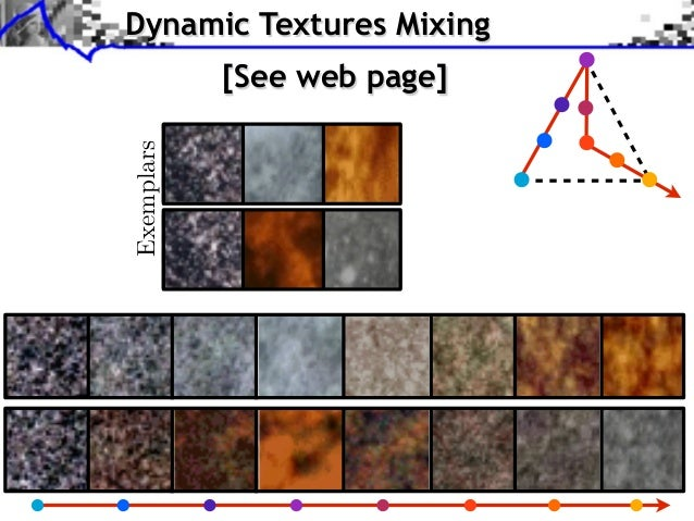 Results following the geodesic path:                               3Abstract.- This paper tackles static and dynamic textu...
