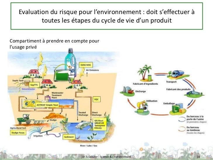 Evaluation du risque pour l'environnement : doit s'effectuer à           toutes les étapes du cycle de vie d'un produitCom...