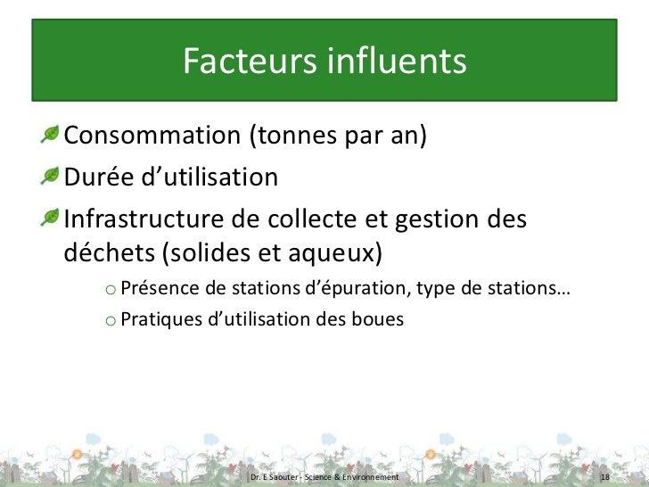 Facteurs influentsConsommation (tonnes par an)Durée d'utilisationInfrastructure de collecte et gestion desdéchets (solides...