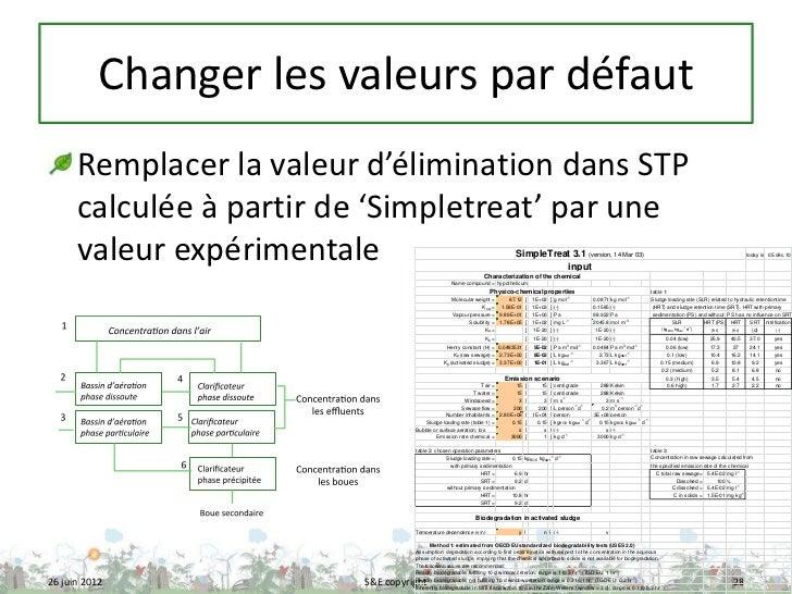 Changer les valeurs par défaut      Remplacer la valeur d'élimination dans STP      calculée à partir de 'Simpletreat' par...