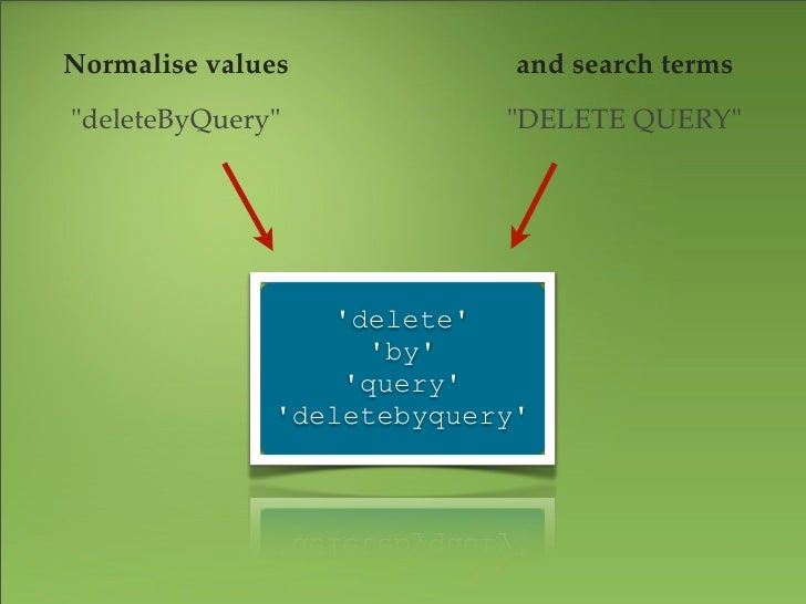 """AnalyseNormalise values             and search terms""""deleteByQuery""""             """"DELETE QUERY""""                  delete    ..."""