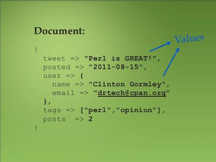 Built in analyzers:Pattern, Language, Snowball, Custom, Standard      Simple, Whitespace, Stop, Keyword
