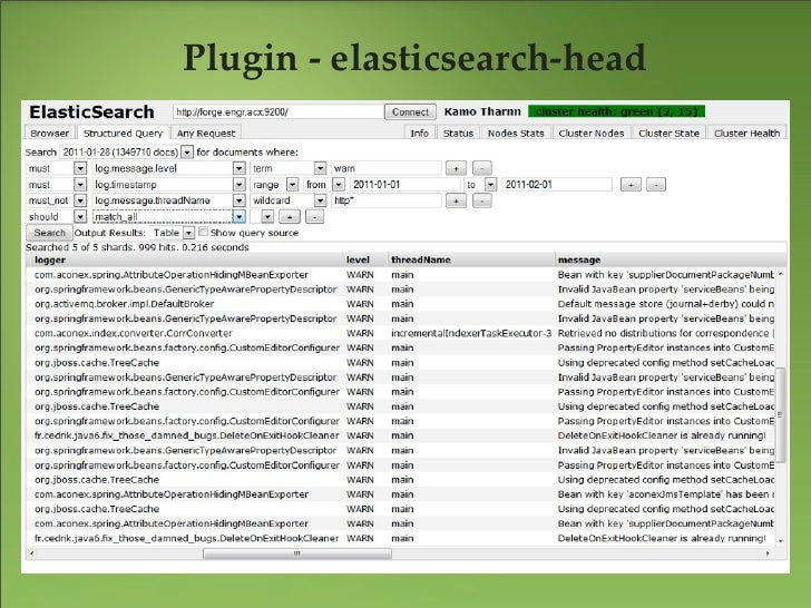 Interesting reading / referenceOfficial guidehttp://www.elasticsearch.org/guide/Language Analyzershttp://www.elasticsearch....