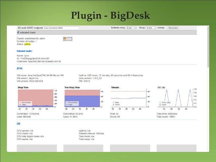 2012 06-26 - Apresentação sobre ElasticSearch