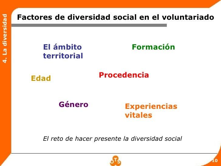 Factores de diversidad social en el voluntariado4. La diversidad                         El ámbito                    Form...