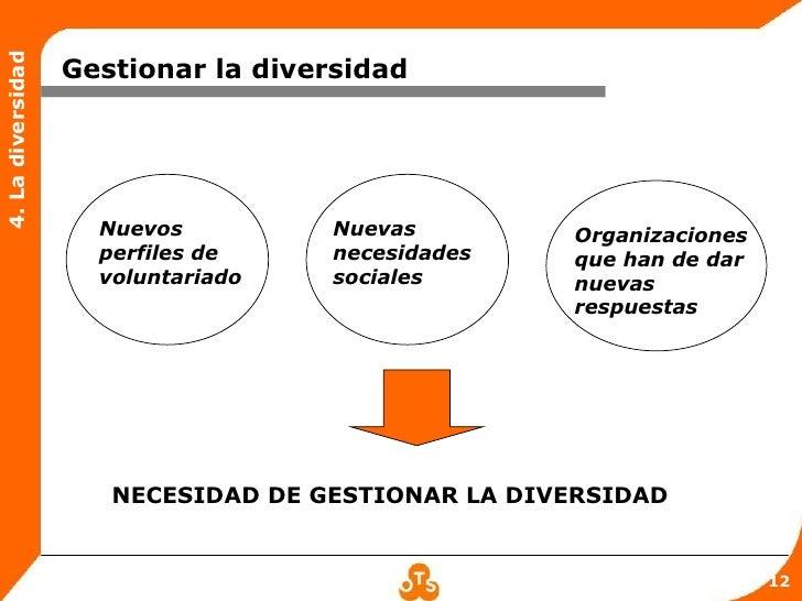 4. La diversidad                   Gestionar la diversidad                     Nuevos          Nuevas        Organizacione...