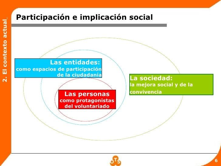 Participación e implicación social2. El contexto actual                                   Las entidades:                  ...