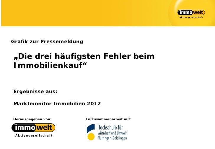"""Grafik zur Pressemeldung""""Die drei häufigsten Fehler beimImmobilienkauf""""Ergebnisse aus:Marktmonitor Immobilien 2012Herausge..."""
