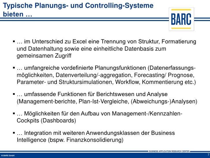 Businessplan: Die Struktur