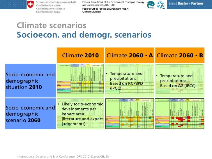 an analysis of adaptation strategy of Data obtained were analyzed using descriptive and inferential statistical tools   keywords: improved seed, adaptation strategies, information, climate change,.