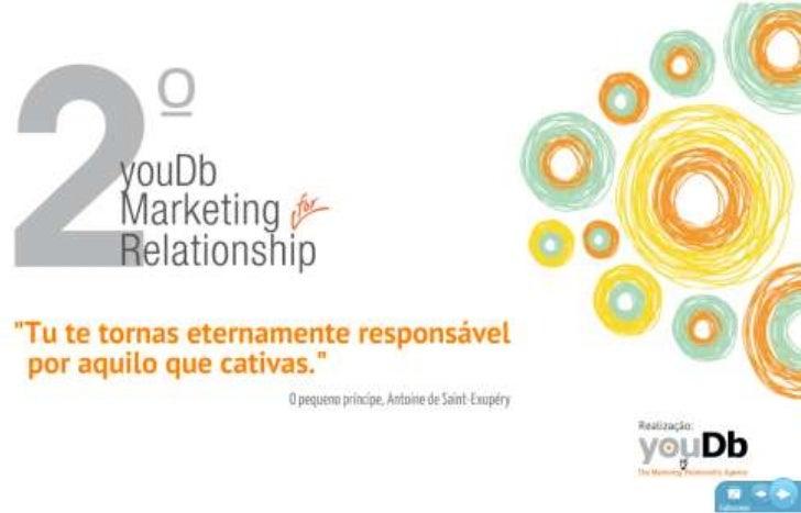 2o Marketing for Relantionship - Café da Manhã - Evento youDb