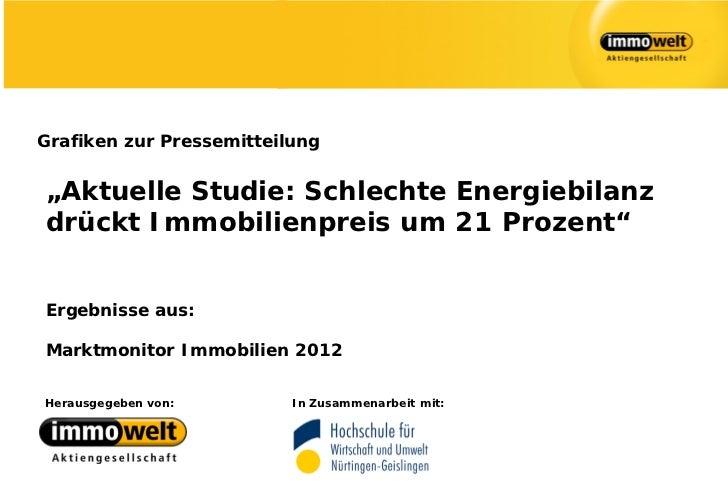 """Grafiken zur Pressemitteilung""""Aktuelle Studie: Schlechte Energiebilanzdrückt Immobilienpreis um 21 Prozent""""Ergebnisse aus:..."""