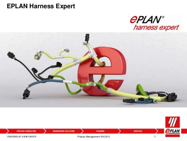 EPLAN Harness Expert                       Product Management/ 09-2012   1