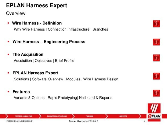 harness prod eplan harness expert product management 09 2012 1 2