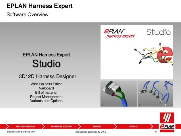 eplan harness expertsoftware overview eplan harness expert studio 3d/ 2d  harness designer wire harness editor nailboard bill of material project  management