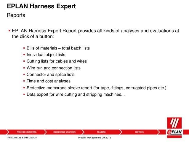 Harness proD on fiber optic tubing, dryer vent tubing, flexible conduit tubing, coil tubing, exhaust tubing,