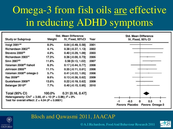 Adhd And Diet Effect Of Omega 3 Fatty >> The Importance Of Nutrition For Mental Health Dr Alex Richardson