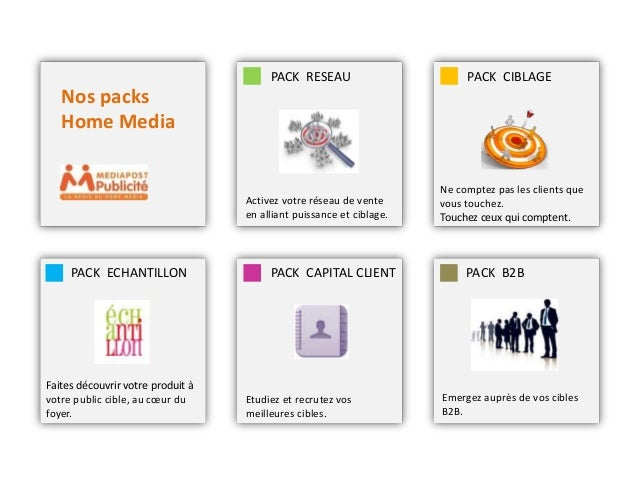 PACK RESEAU                        PACK CIBLAGE   Nos packs   Home Media                                                  ...