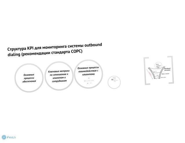 инга системы ощЬоцпо  Структура КР!  для монитор дарта СОРС)  ойаппо (рекомендации стан  Основные процессы     К е ет и _ ...
