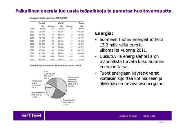 Paikallinen energia luo uusia työpaikkoja ja parantaa huoltovarmuutta                                   Energia:          ...