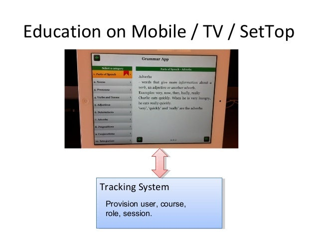 Using LTI In a Mobile Environment Slide 3