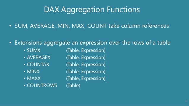Introduction to DAX - Part 1