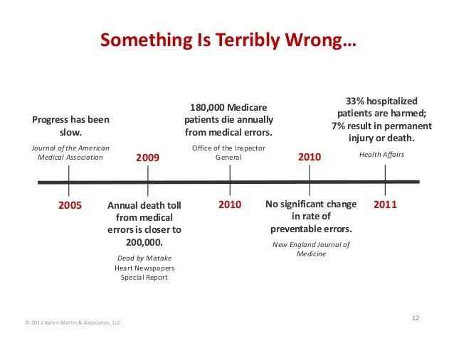 Something Is Terribly Wrong… 12 2009 2005 2010 2010 2011 Progress has been  slow. Journal of the American  Medical Associa...