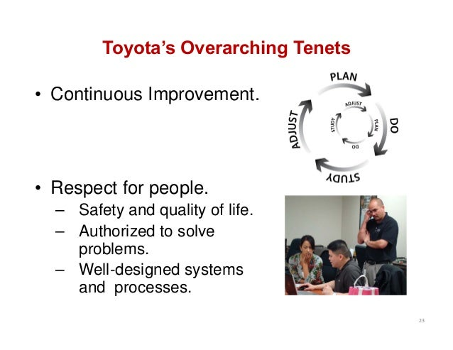 23 Toyota's Overarching Tenets • Continuous Improvement. • Respect for people. – Safety and quality of life. – Authorized ...