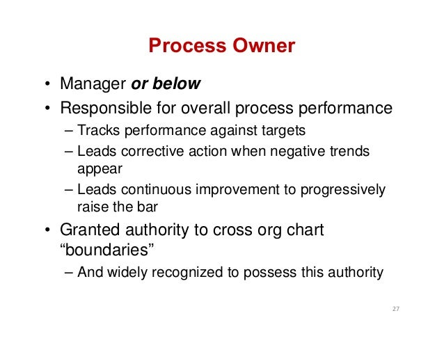 Process Owner • Manager or below • Responsible for overall process performance – Tracks performance against targets – Lead...