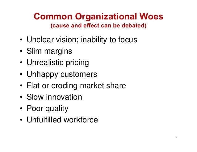 Common Organizational Woes (cause and effect can be debated) • Unclear vision; inability to focus • Slim margins • Unreali...