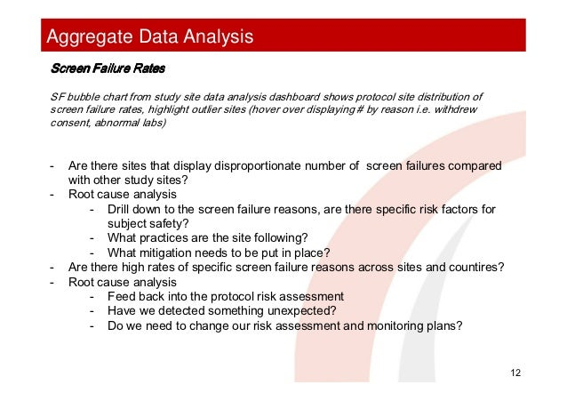 pragmatic failures study A case study of pragmatic failures committed by undergraduates yan qiao  foreign language department luoyang institute of science and technology.