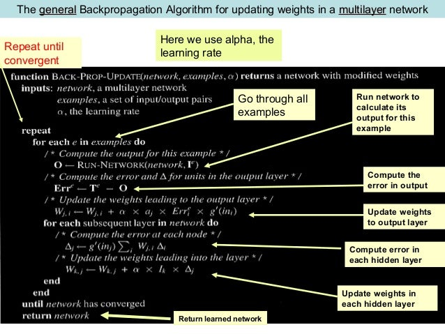 thesis of neural network for character classification with backpropagation In this paper, we introduced a modified version of backpropagation algorithm which is able to converge faster than the traditional backpropagation for multilayer perceptron neural networks we also proposed a dynamic technique for specifying the number of hidden layers and number of neuron in each.