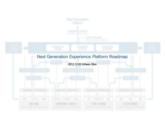 2012.12.03 Next Generation Experience Platform Roadmap - Kiheon Shin