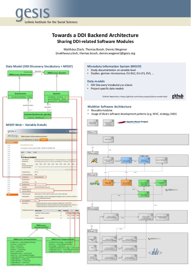 Towards a DDI Backend Architecture                                  Sharing DDI-related Software Modules                  ...