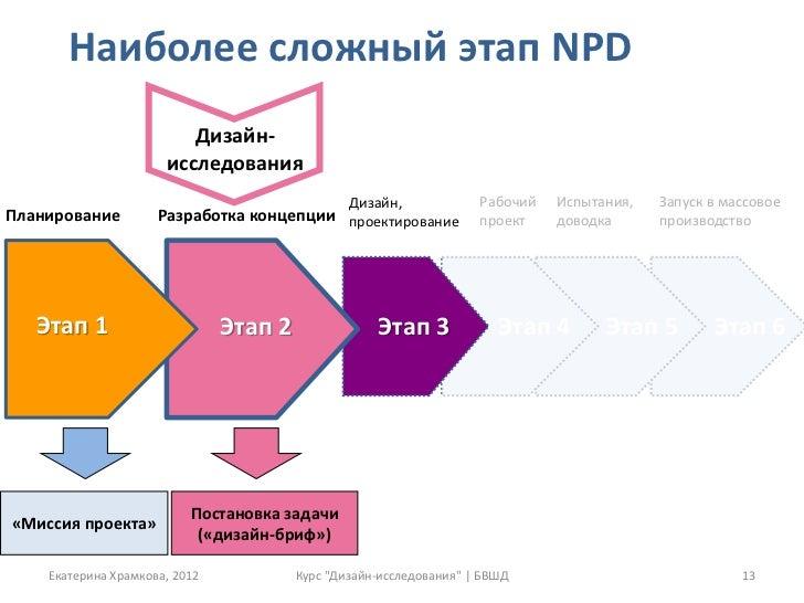 standardisierung im konzerncontrolling einflussfaktoren und