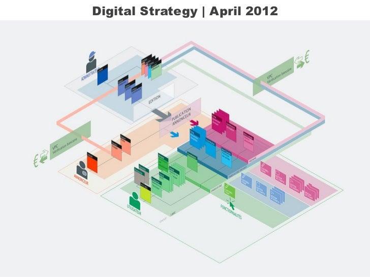 Digital Strategy | April 2012